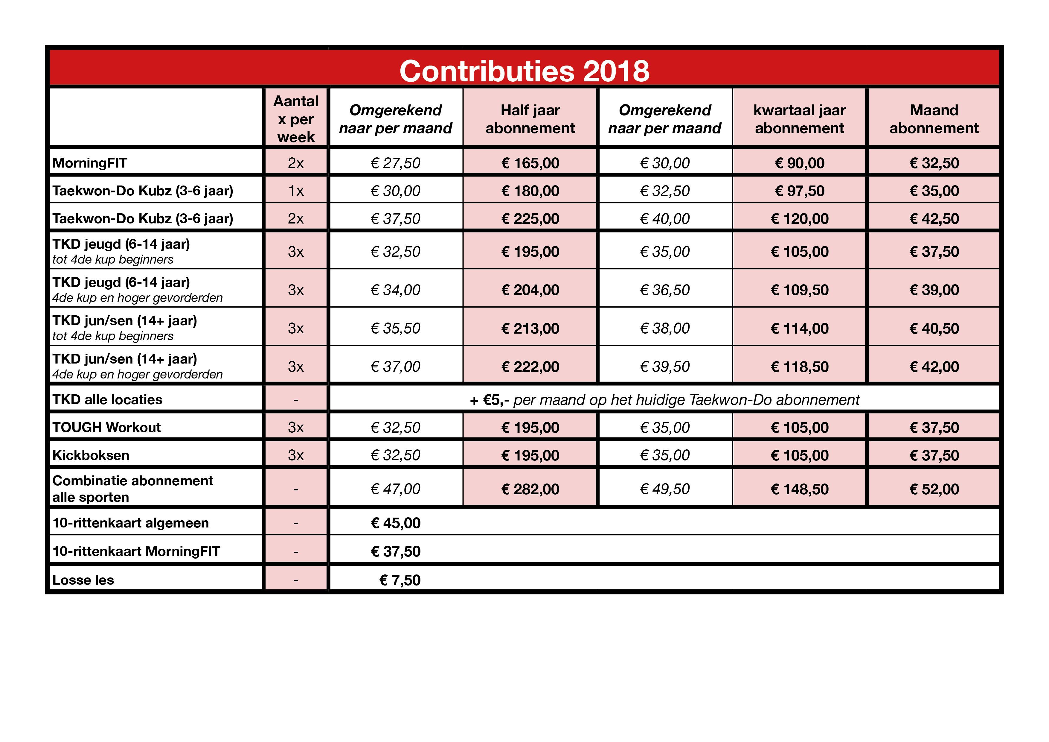 Contributies 2018