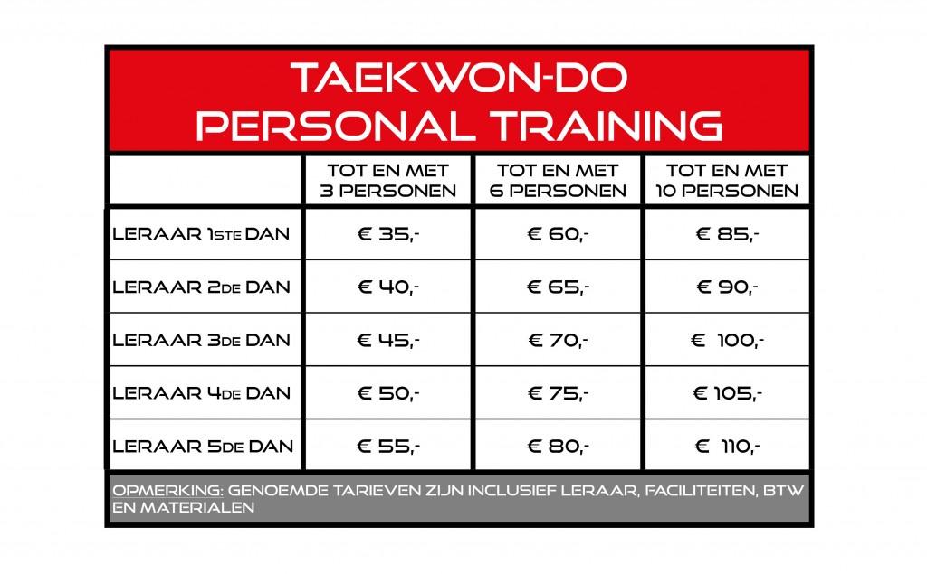 Prijzen personal traing TKD